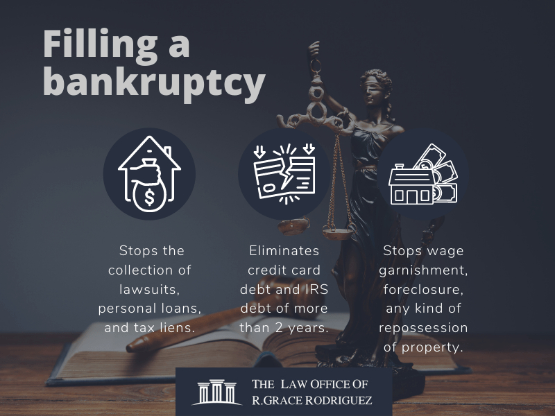 Graphic What Happens When You File For Bankruptcy_